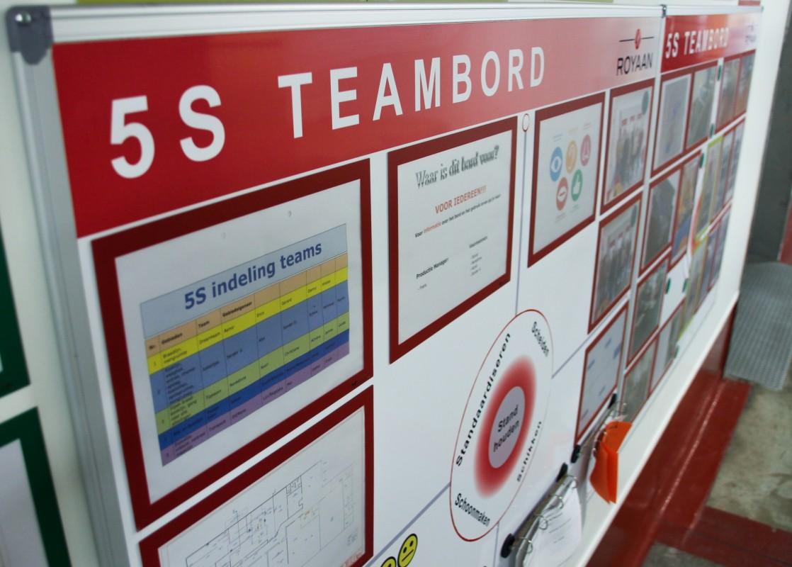 Magnetic Bulletin Board Manufacturing Tnp Visual Workplace